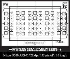 Mise au point du Nikon D500 APS-C / 21Mp / 153 pts AF /10 img/s